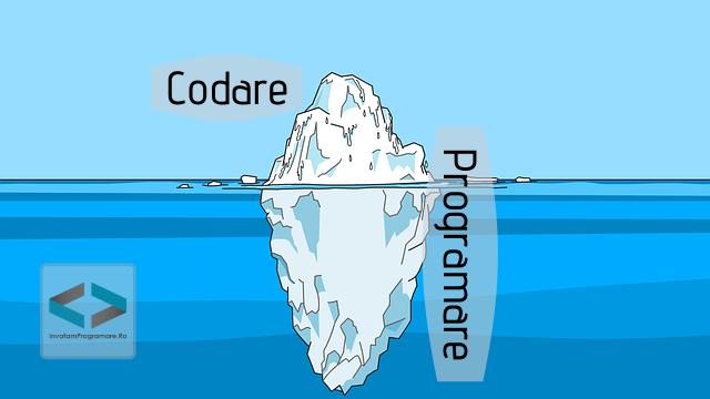Ce este programarea calculatorului? - Programare vs Codare - Invatam programare